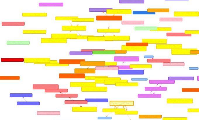 内部リンクを可視化するプラグインShow Article Mapを入れてみました